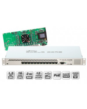 MikroTik CCR1016-12G 12x Gigabit Ethernet Cloud Router